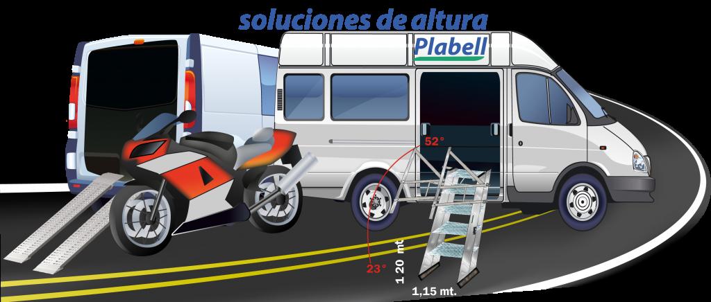 Soluciones de Altura en movimiento con rampas y escaleras