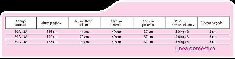 especificaciones scalin peldaño ancho
